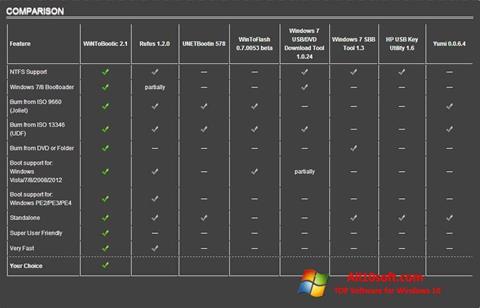 Ekran görüntüsü WiNToBootic Windows 10